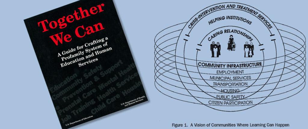 slider-archives-banner-together-we-can