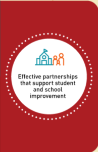 Effective partnerships that support student and school improvement